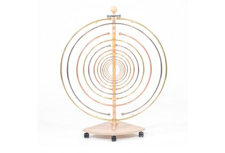Lakhovsky-Antennen
